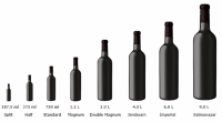Guide to Wine Bottle Sizes